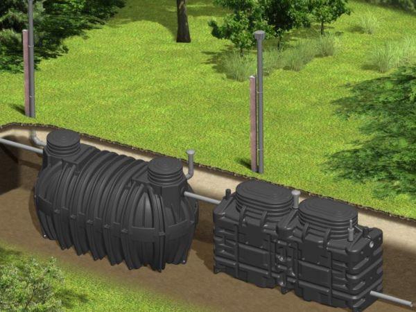 rotomold Wastewater treatment plan